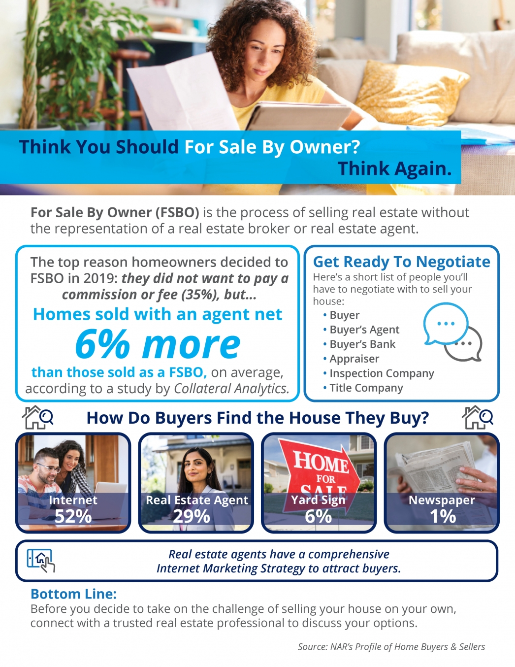 Think You Should For Sale By Owner? Think Again [INFOGRAPHIC]   MyKCM